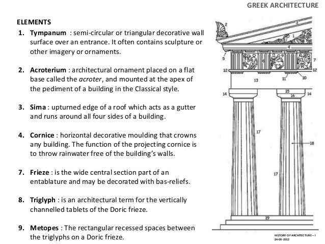 Characteristics Of Roman Architecture Yahoo Image Search Results Roman Architecture Architecture History