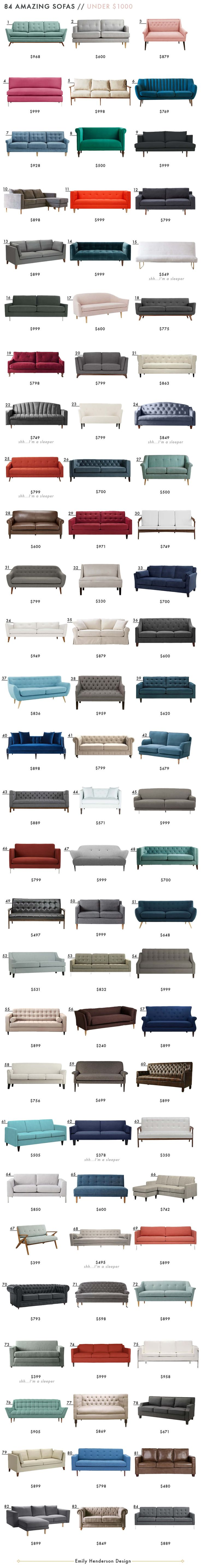 I'll be using this as a quick visual style guide for diy upholstering (84 Affordable Couches Under $1000)