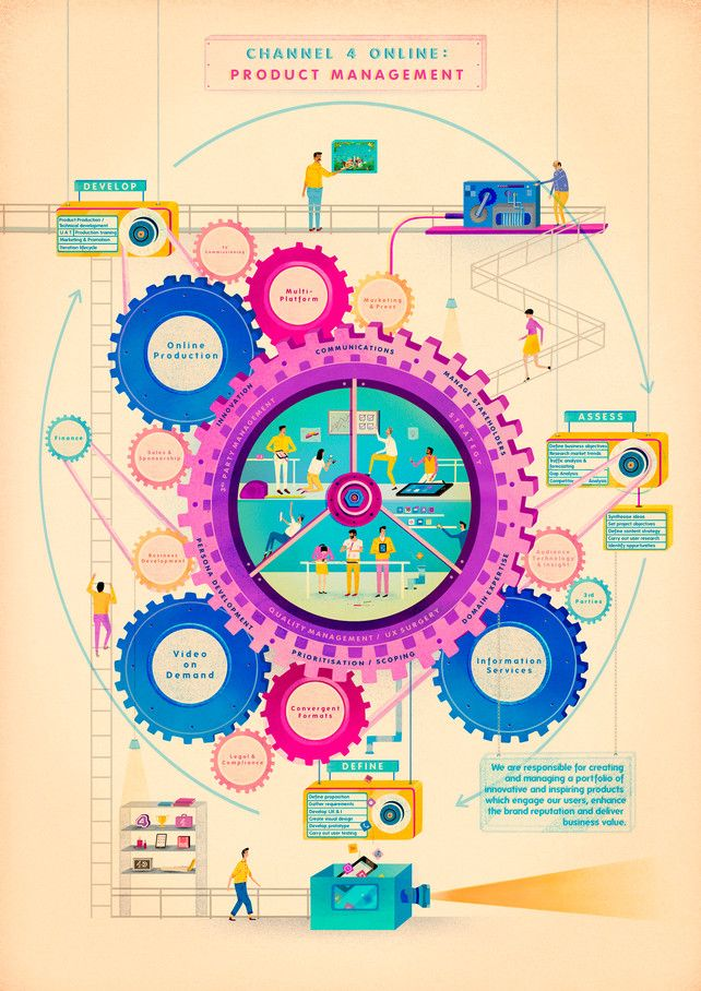 #Infographic Turns Boring Corporate Workflow Into Buzzing Metropolis