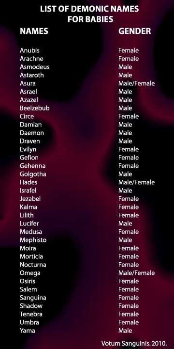List Demon Names | Demonic Names For New Babies
