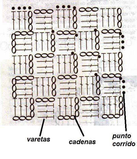 Crochet Stitch - Chart  ❥ 4U Diagram of a C2C stitch. Excellent for blankets, too light for kitchen use.