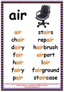 air phonic poster #Learnphonics