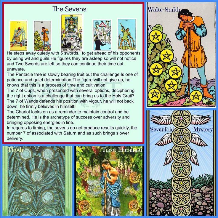 Learning tarot cards tarot