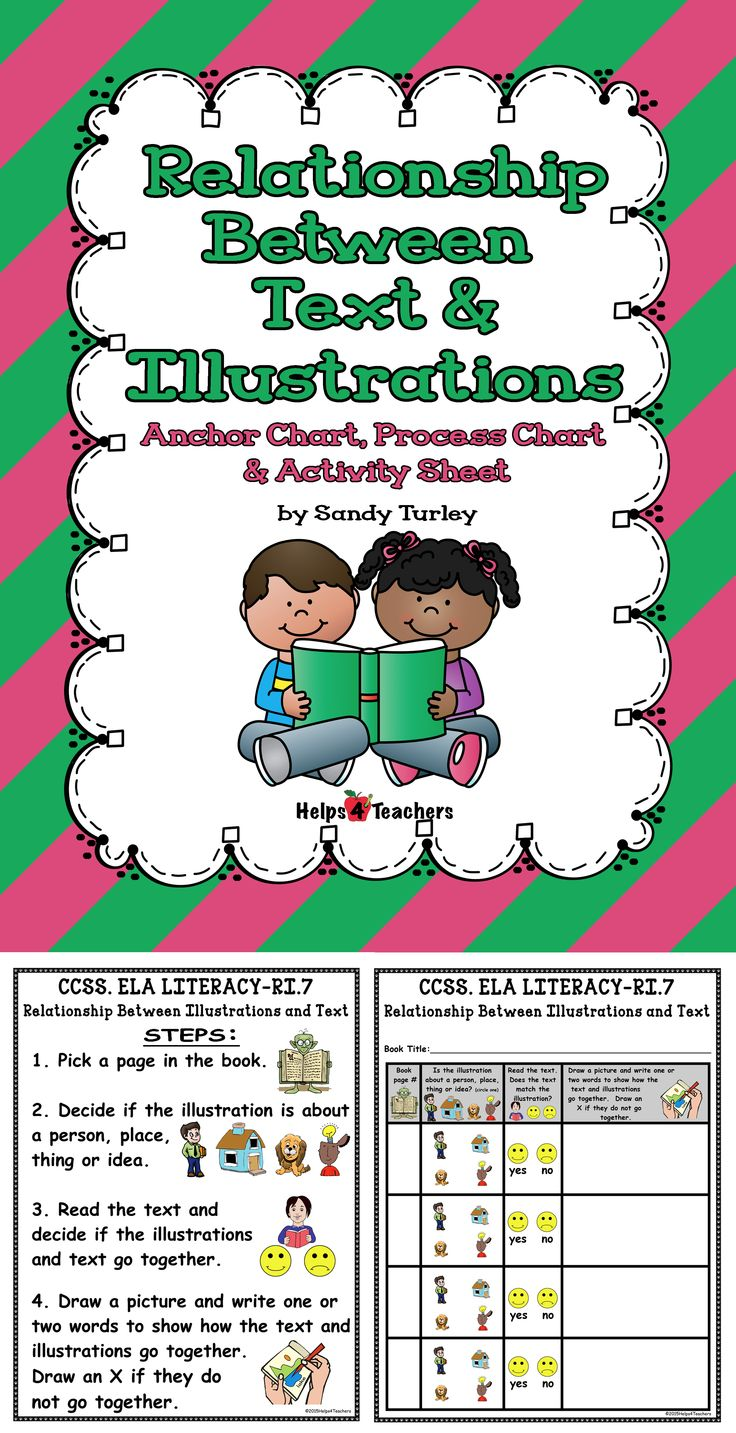 Relationship between Text and Illustrations Anchor Chart ...