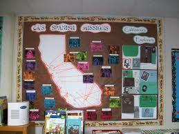 Missions bulletin board