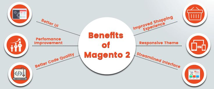 Migrate in #Magento2 your #EcommerceStore