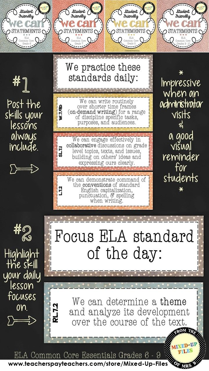 Post student friendly We Can Statements for your ELA classroom to document the Common Core State Standards skills you teach each day. These are available for grades 6 to 9 and coordinate with my Academic Vocabulary word wall and standards checklists for student data folders. -- from Mixed-Up Files
