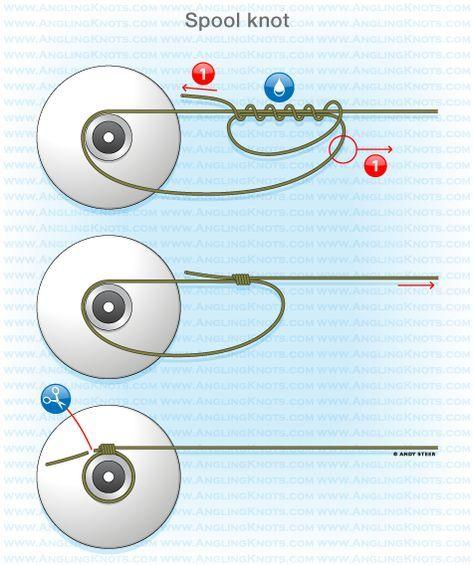 6741 best fishing hacks images on pinterest fishing for Easy fishing knots