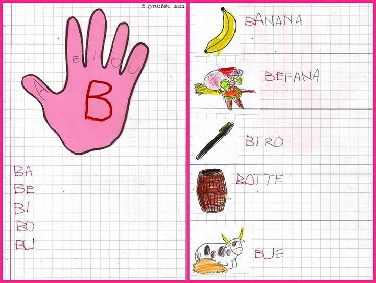 Procedo con la pubblicazione di materiale utile per la classe prima.   Con tutti i bambini, ho usato il metodo fono-sillabico, parte...