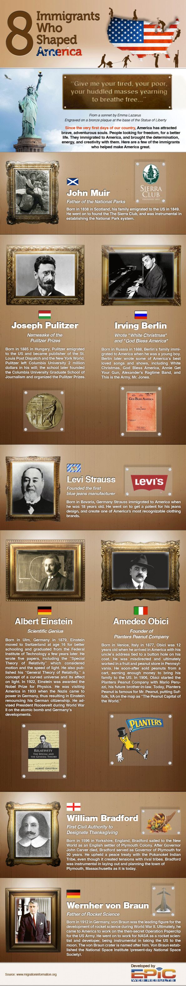 8 Immigrants Who Shaped America Infographic