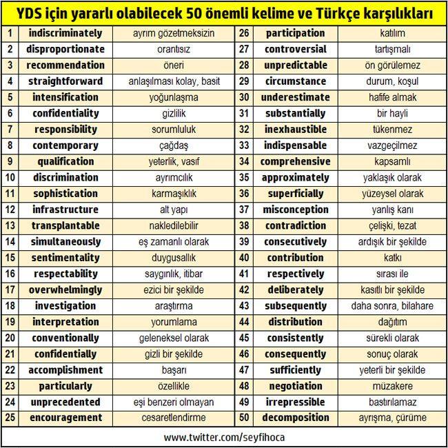 İngilizce-sınavları-için-en-önemli-kelimeler-ve-türkçe-anlamlar2ı.jpg (650×650)