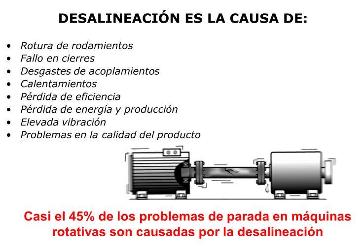 """""""Importancia y consecuencias de la Desalineación en Maquinaria"""""""