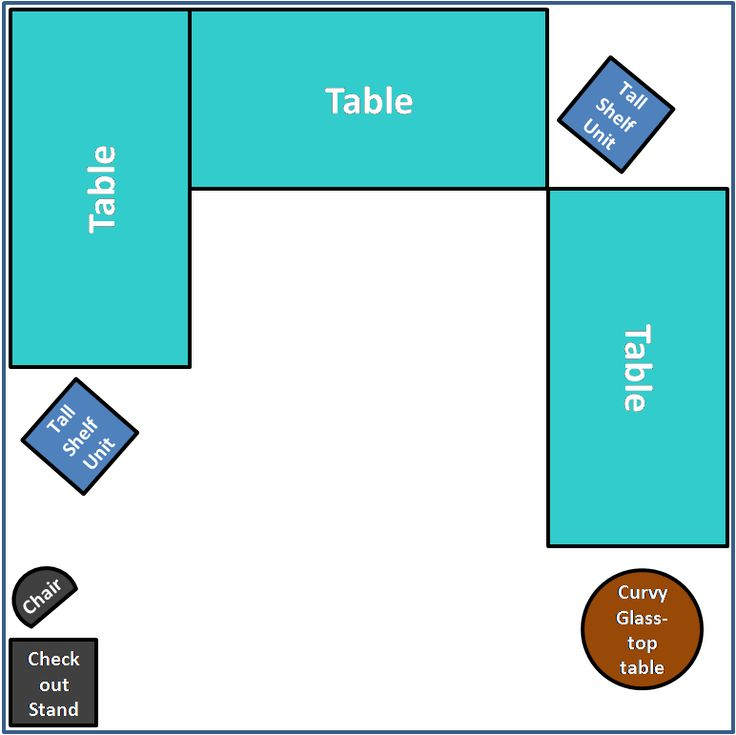 Christmas Craft Show Booth Ideas Part - 38: Layout Option For A Craft Fair Booth.