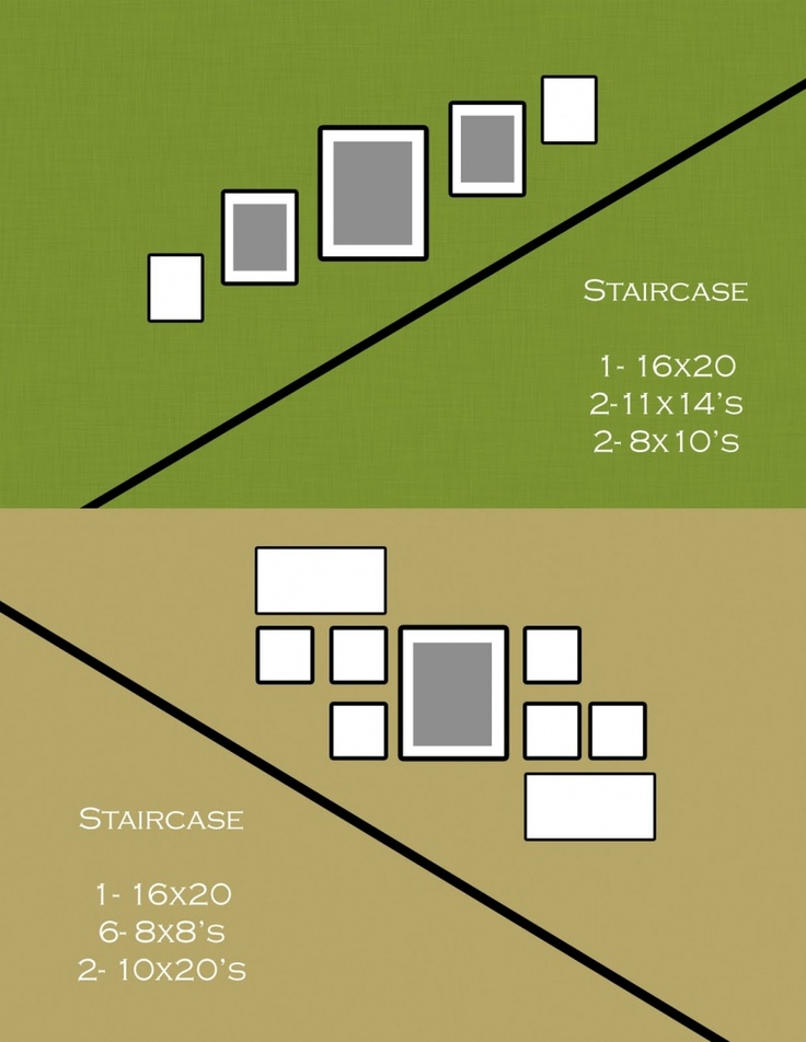 picture frame layout for stairways