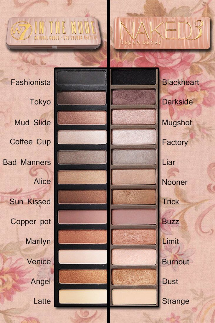 After I Discovered that my W7 in the nude is the same as the Urban decay Naked 3, I searched the web for make-up tutorials, but got confused by the wrong names with the wrong brand So I Made this F...
