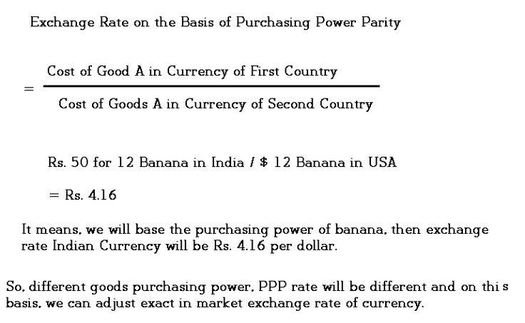 Purchasing Power Parity in Finance  http://www.svtuition.org/2014/05/purchasing-power-parity-in-finance.html