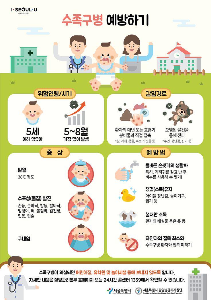 [infographic] '수족구병 예방하기'에 대한 인포그래픽