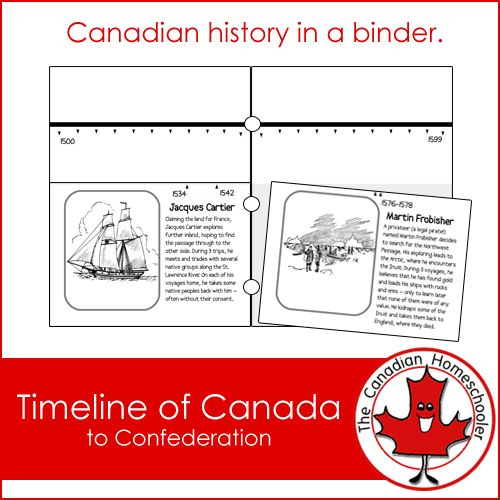 Printable Canadian Timeline