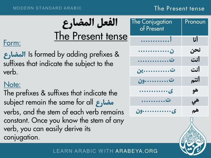 Form of the present tense