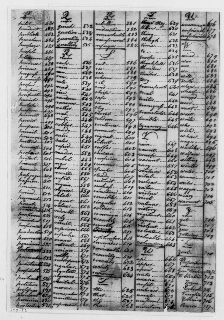 The Culper Code Book was used by the Culper spy ring to send coded messages to George Washington's headquarters during the Revolutionary War.
