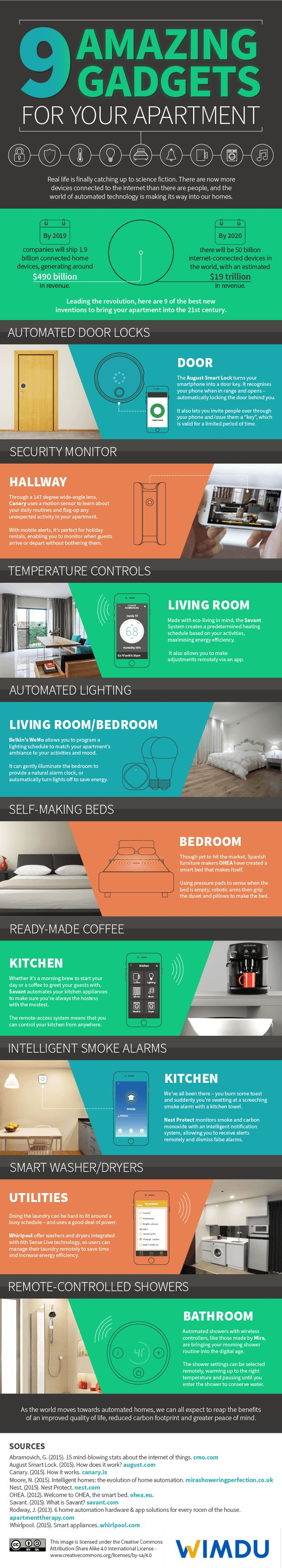 17 best smart home images on pinterest smart home technology iot 9 sciox Choice Image