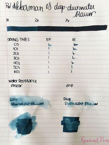 Ink Shot Review P.W. Akkerman Diep Duinwater Blauw @vulpennen 2 - Azizah Asgarali