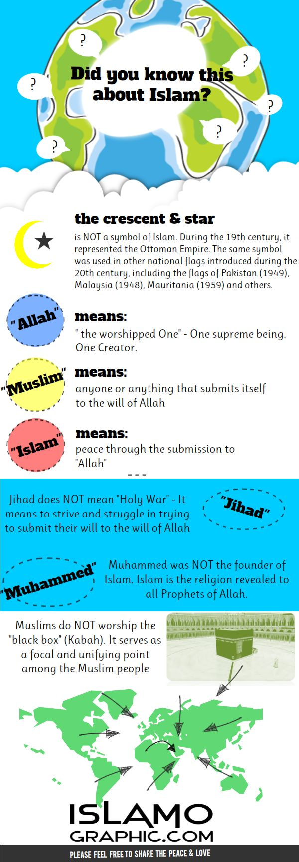 Did you know this about Islam