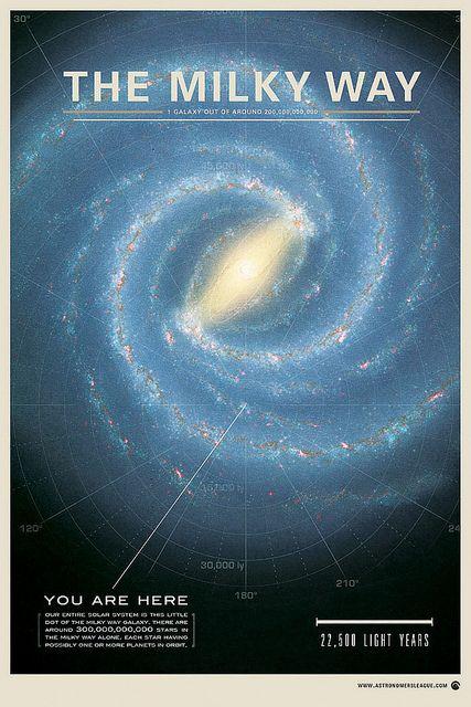 The Milky Way - Space Poster Design Inspiration // Print | Flickr – Compartilhamento de fotos!