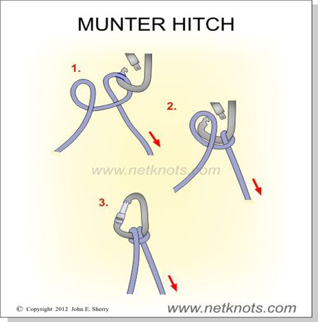 rappel without a belay. - Munter Hitch: How to tie a Munter Hitch