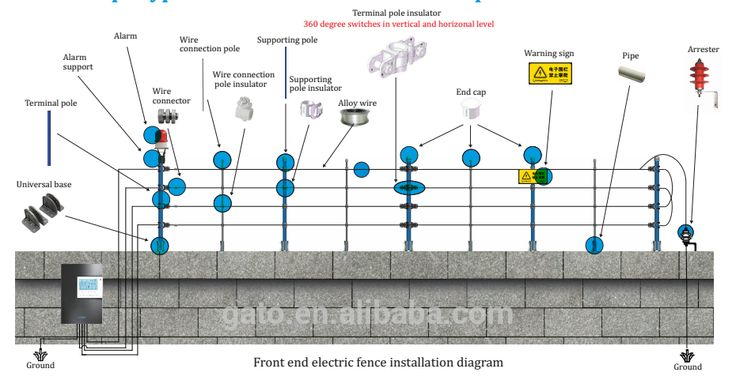 Electric Fence Energizer Circuit Diagram Integrated System Photo  Detailed About Electric Fence