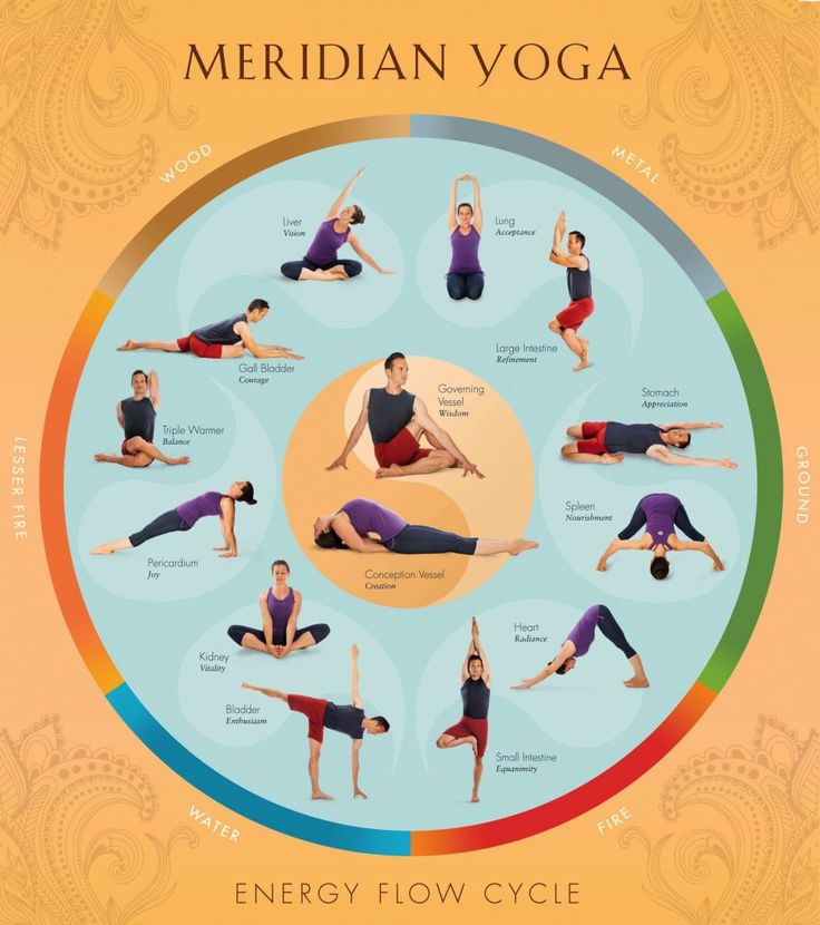 Meridian Yoga The Art of Energy Flow Our health is dependent on the free flow of pranic life force in our mind, body, and soul. When our meridian pathways are blocked, we experience emotional, physical and even spiritual malaise. But when these … Continue reading →