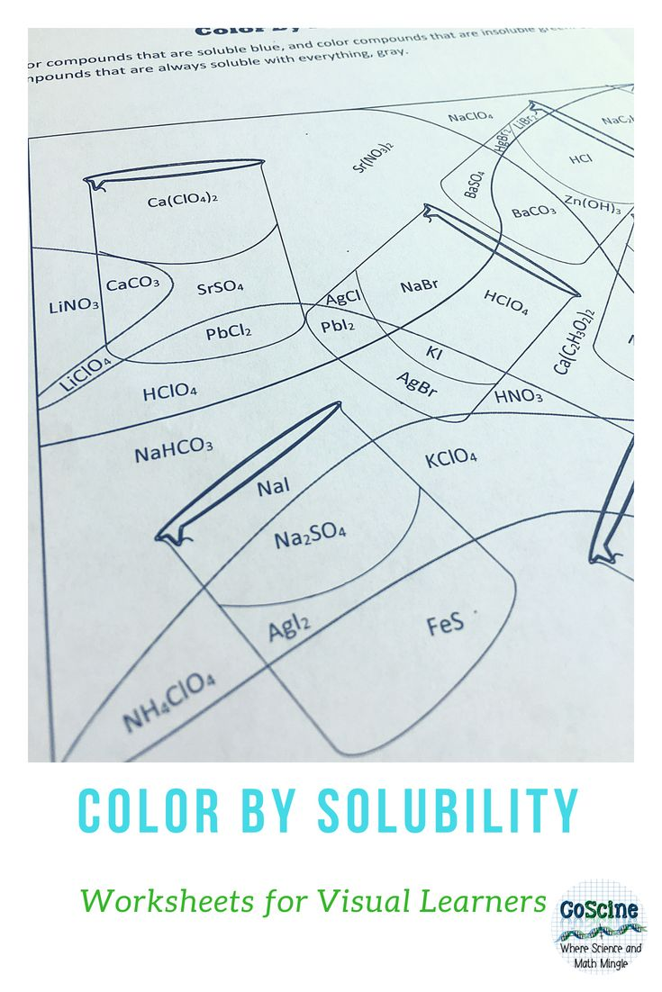 Use This Color By Solubility Worksheet To Help Students Learn Solubility Rules Chemistry Doesn T Teaching Chemistry Chemistry Worksheets Chemistry Activities