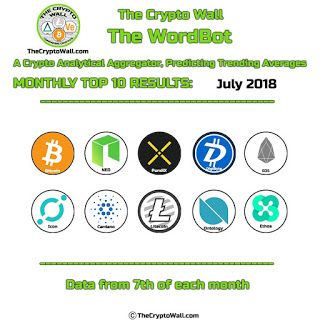 Who uses crypto coins to buy cryptocurrency