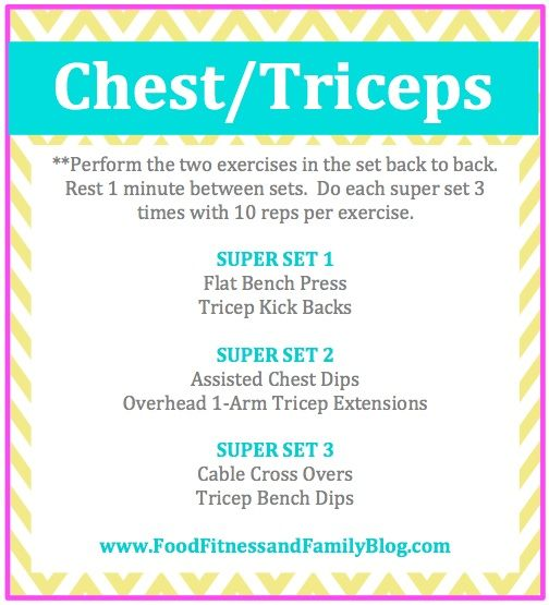 Chest and Triceps Workout via @Madeline G
