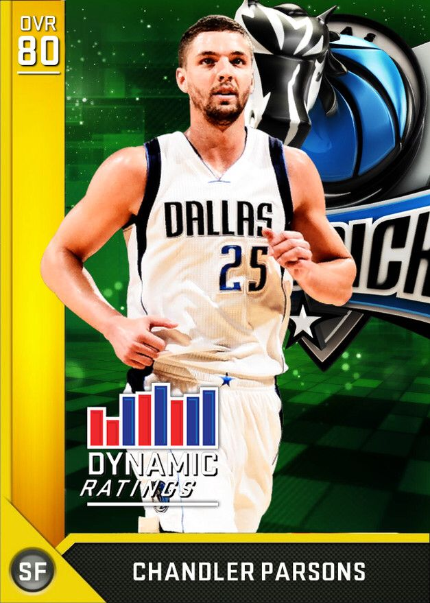 Chandler Parsons (80) MyTEAM Gold Card