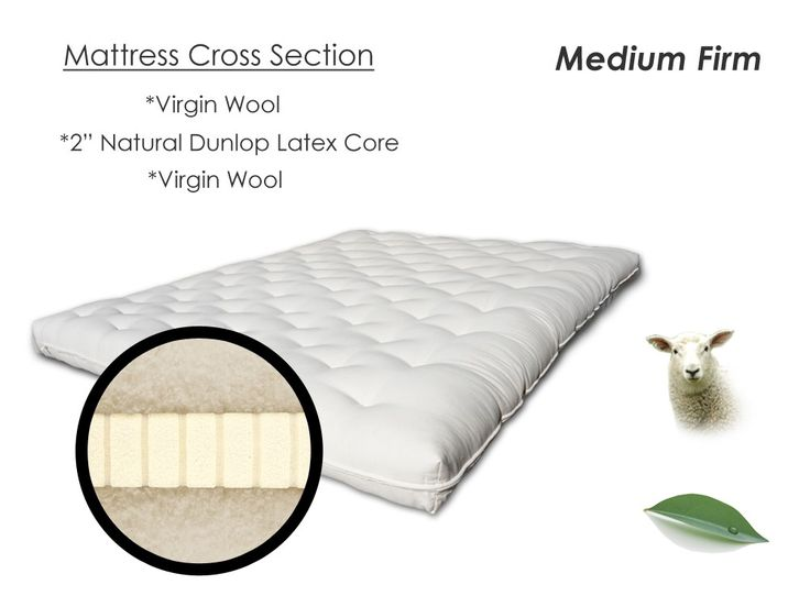Eco Sofa Chemical Free Bed Replacement 4 Mattress 2 Latex Wool Medium Firm