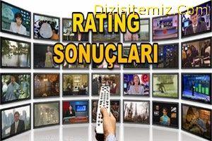 16 kasım Reyting sonuçları, 16 kasım 2013 Cumartesi reyting sıralaması
