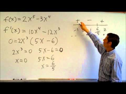 ▶ Curve Sketching Using The First And Second Derivatives - YouTube