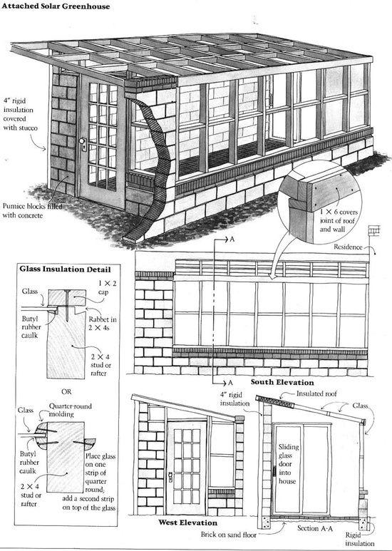 greenhouse floor plan. It's simple I like it!