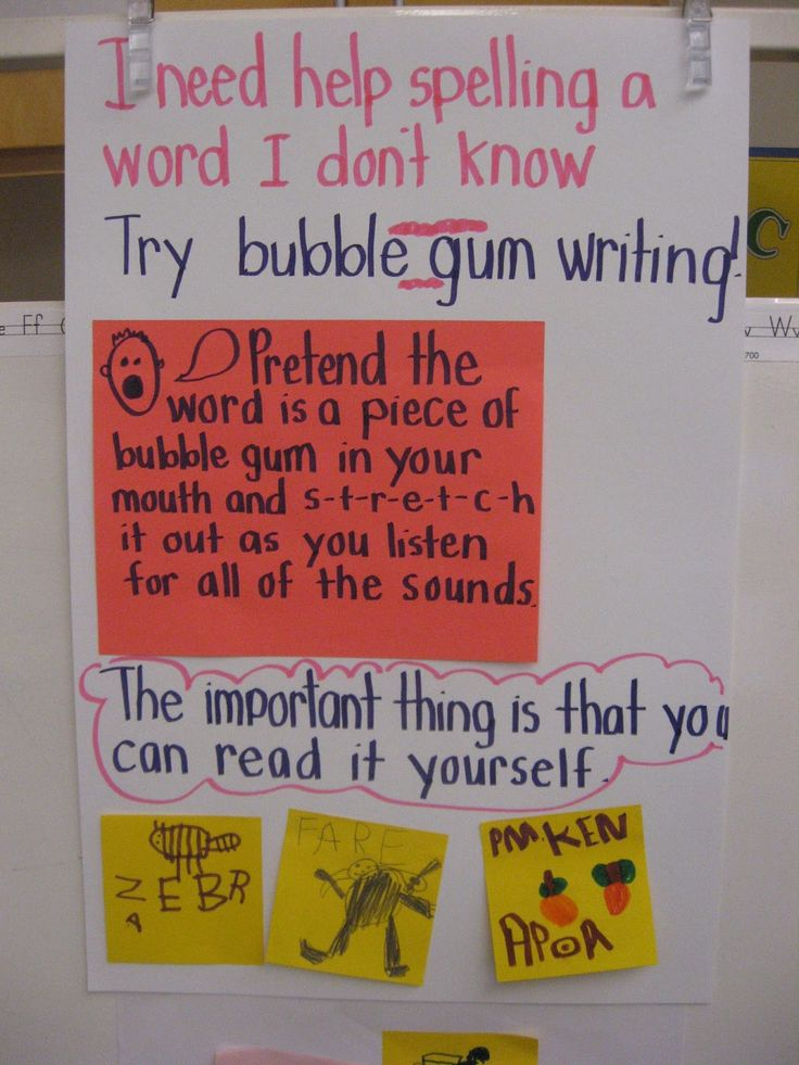 A strategy for students to use when they are trying to sound out a word they are not sure of how to spell. This could be useful to teach for spelling tests. Found on pinterest.