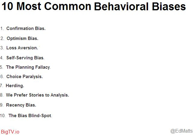 !0 Most Common Biases