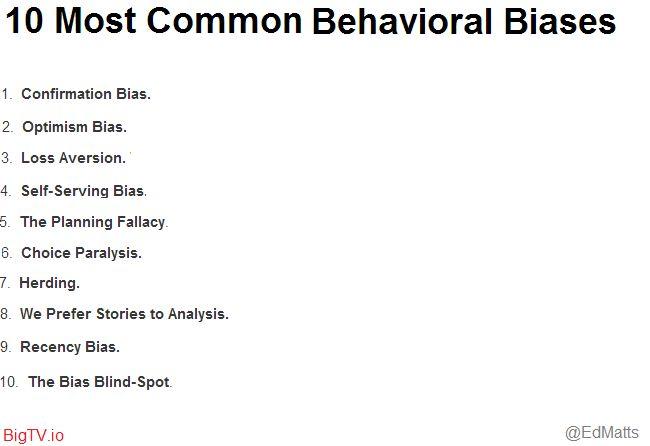 !0 Most Common Biases