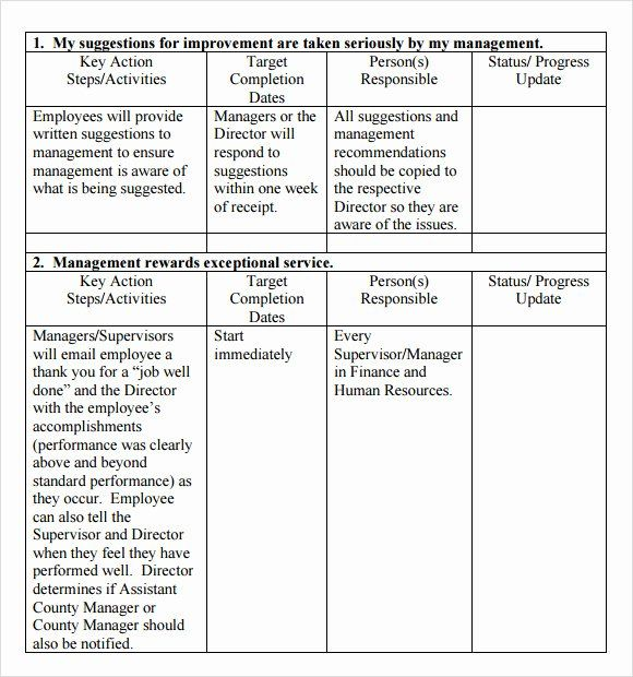 Action Plan Template For Employee Fresh Action Plan Template 9 Free Samples Exampl Action Plan Template Business Plan Template Free Communication Plan Template Employment action plan template