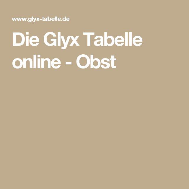 Die Glyx Tabelle online - Obst