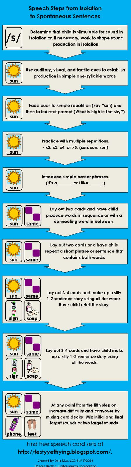 Speech Steps from Isolation to Spontaneous Sentences - Pinned by @PediaStaff – Please Visit http://ht.ly/63sNt for all our pediatric therapy pins