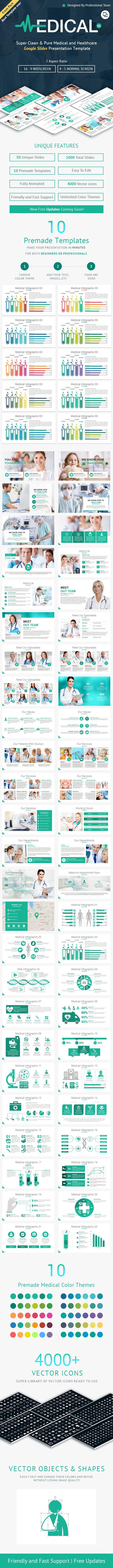 10 best professional google slides presentation templates images, Presentation templates