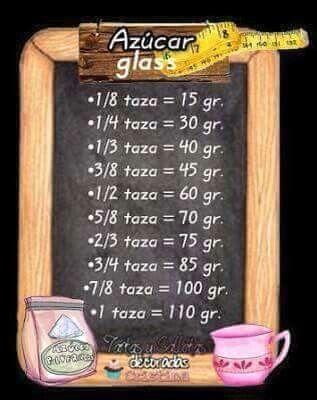 Medidas y equivalencias : AZÚCAR GLASS