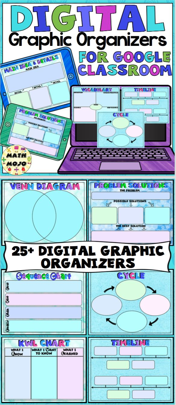Digital Graphic Organizers for Google Classroom - This pack of digital graphic organizers is perfect for paperless classroom and digital projects. These graphic organizers can be used across the curriculum in multiple ways! $