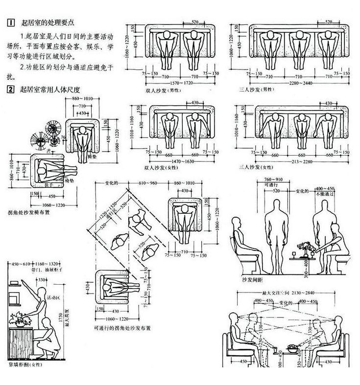 人體工學 Interior G...   課程介紹   紐約設計集團室內設計專業培訓機構   Design details. Art and architecture. Wayfinding