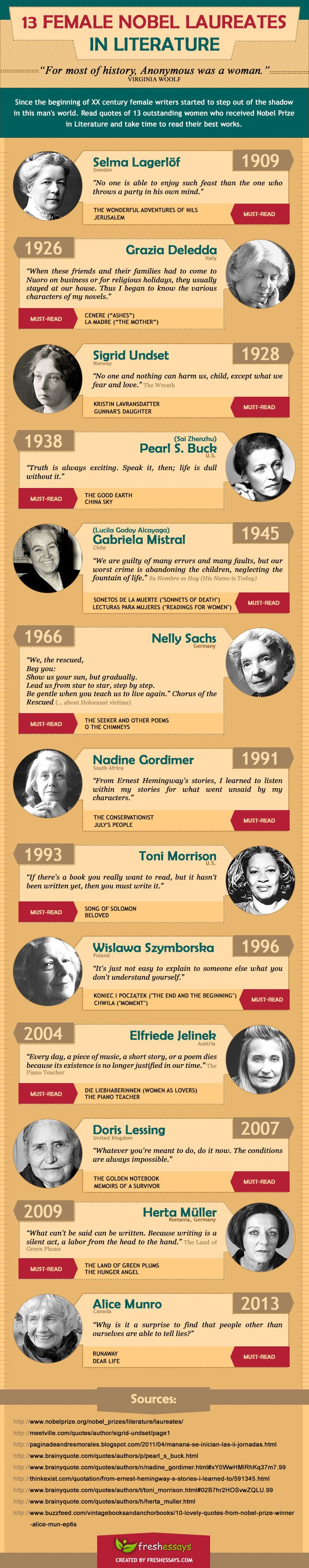 13 Female Nobel Laureates In Literature #infographic #Literature #History